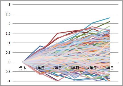 Graph_b