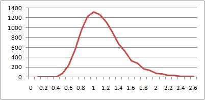 Exp_graph01