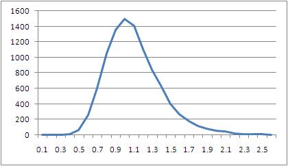 Exp_graph02