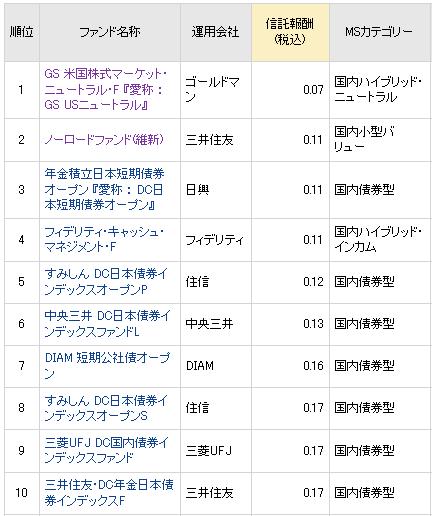 Ranking_sintaku01