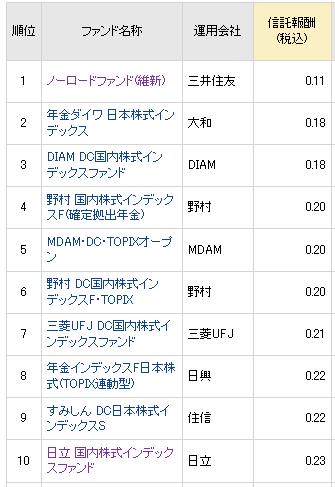 Ranking_sintaku02